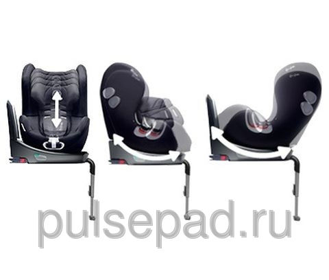 Автокресло Cybex Sirona Plus Storm Cloud